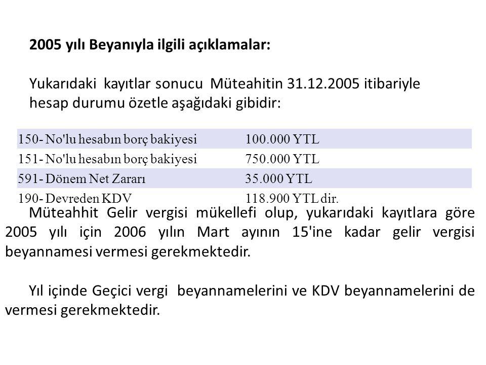 2005 yılı Beyanıyla ilgili açıklamalar: Yukarıdaki kayıtlar sonucu Müteahitin 31.12.2005 itibariyle hesap durumu özetle aşağıdaki gibidir: 150- No'lu