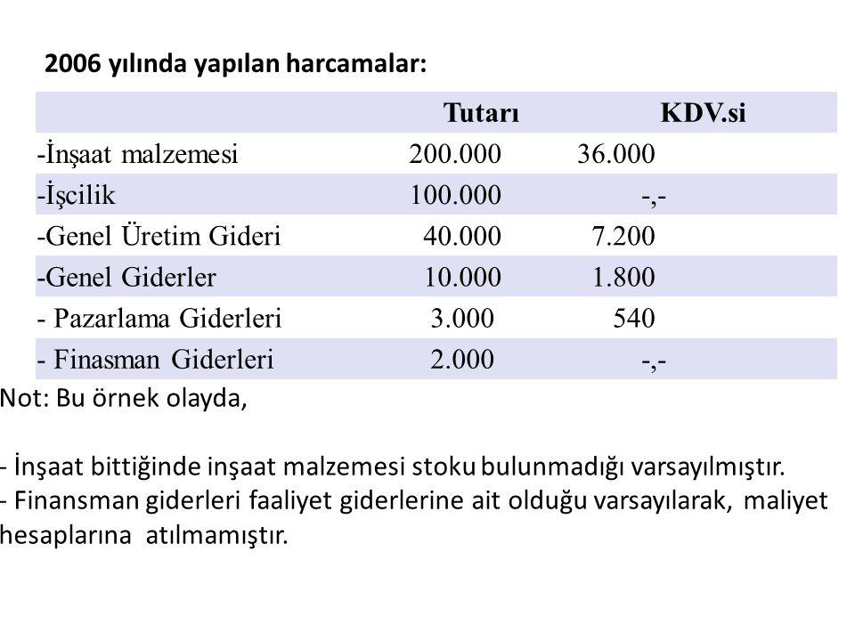2006 yılında yapılan harcamalar: TutarıKDV.si -İnşaat malzemesi 200.000 36.000 -İşcilik 100.000 -,- -Genel Üretim Gideri 40.000 7.200 -Genel Giderler
