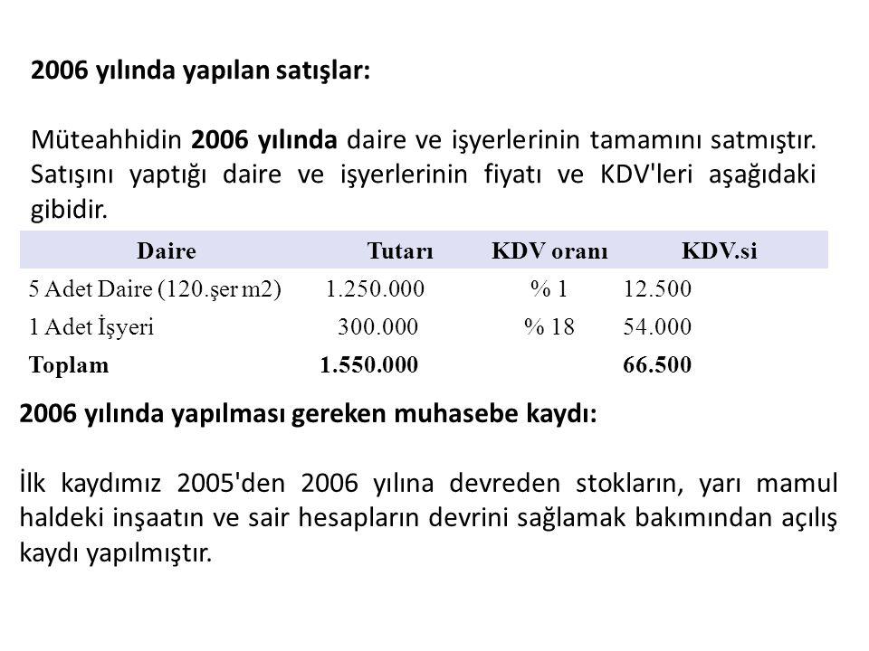 2006 yılında yapılan satışlar: Müteahhidin 2006 yılında daire ve işyerlerinin tamamını satmıştır. Satışını yaptığı daire ve işyerlerinin fiyatı ve KDV