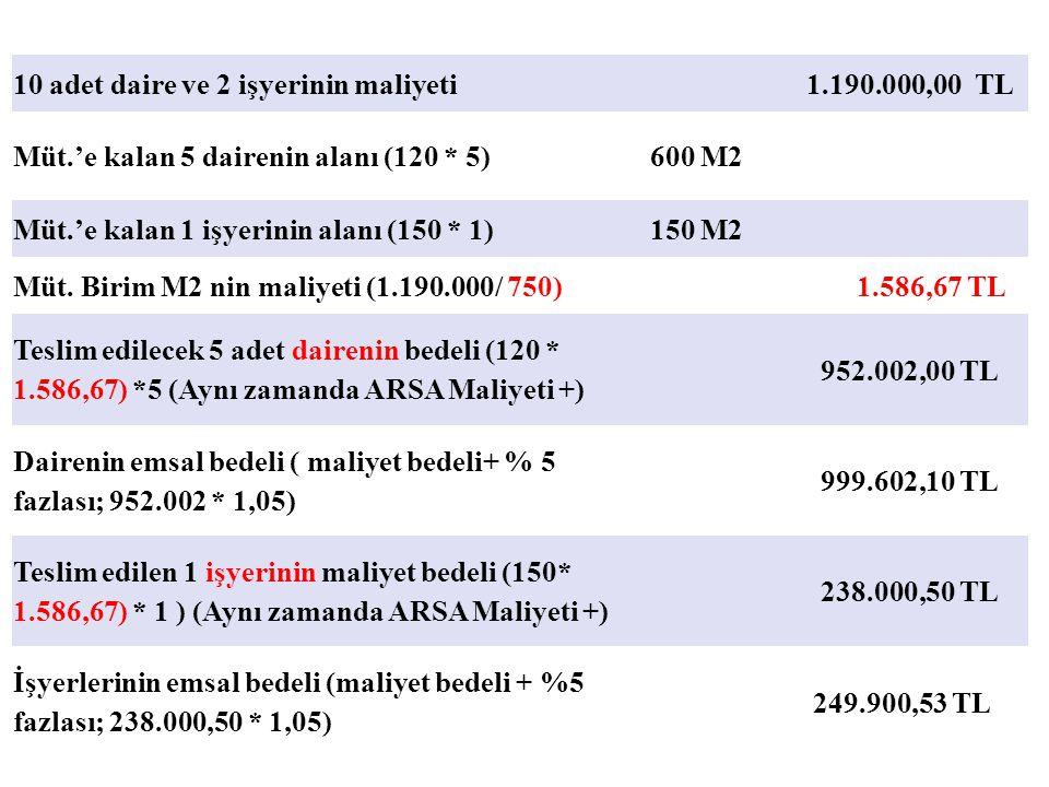 10 adet daire ve 2 işyerinin maliyeti 1.190.000,00 TL Müt.'e kalan 5 dairenin alanı (120 * 5) 600 M2 Müt.'e kalan 1 işyerinin alanı (150 * 1) 150 M2 M