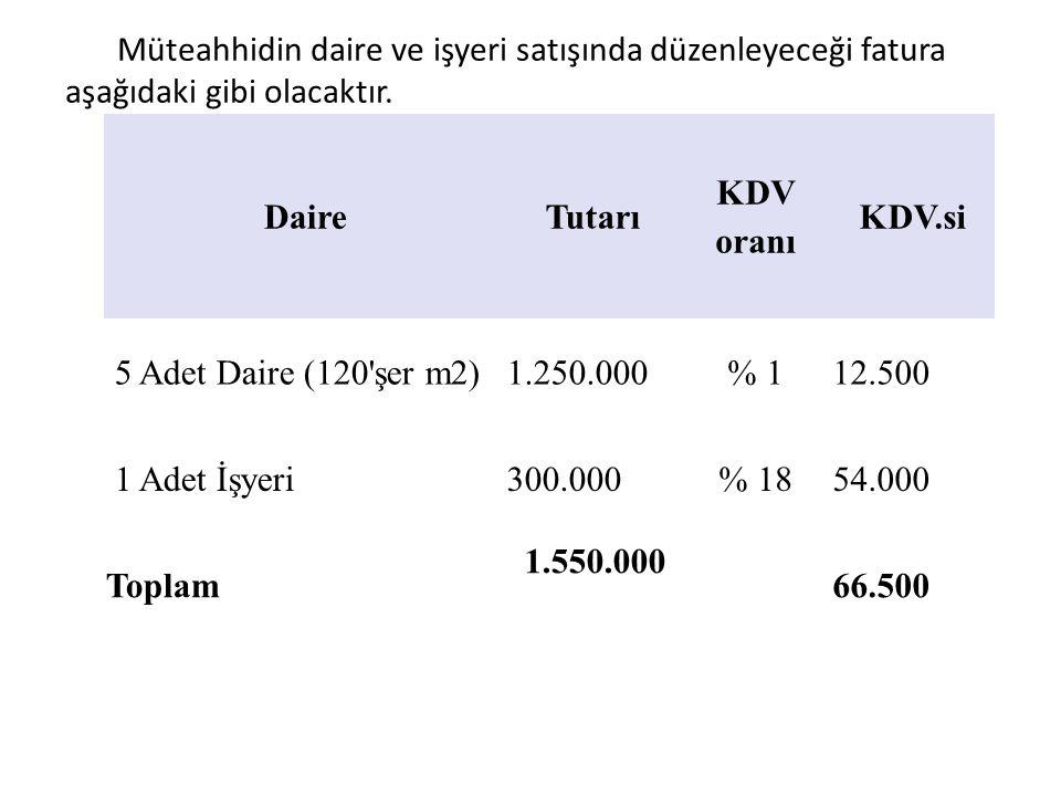 DaireTutarı KDV oranı KDV.si 5 Adet Daire (120'şer m2)1.250.000 % 112.500 1 Adet İşyeri300.000 % 1854.000 Toplam 1.550.000 66.500 Müteahhidin daire ve