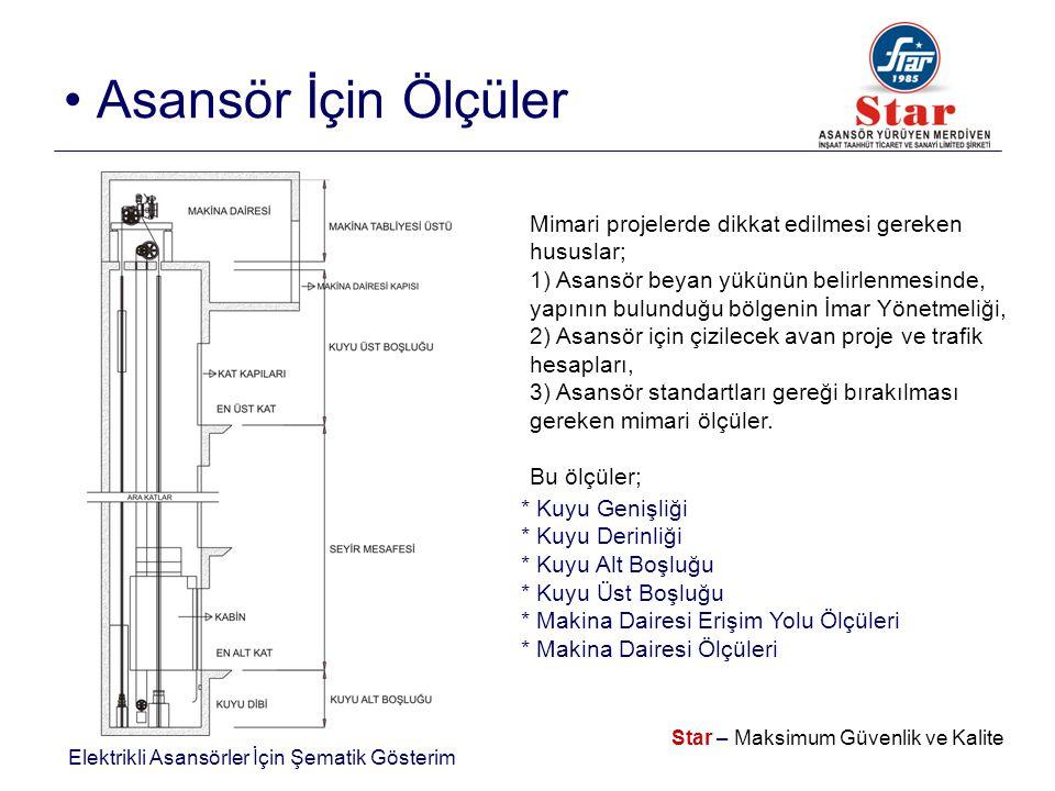 Star – Maksimum Güvenlik ve Kalite • Asansör İçin Ölçüler Mimari projelerde dikkat edilmesi gereken hususlar; 1) Asansör beyan yükünün belirlenmesinde, yapının bulunduğu bölgenin İmar Yönetmeliği, 2) Asansör için çizilecek avan proje ve trafik hesapları, 3) Asansör standartları gereği bırakılması gereken mimari ölçüler.