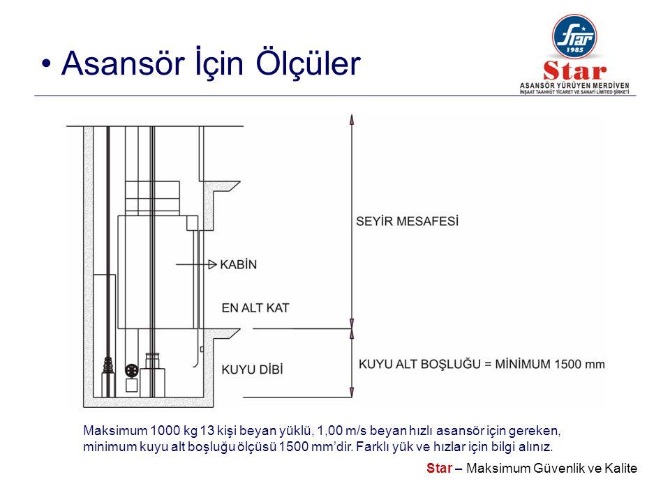 Star – Maksimum Güvenlik ve Kalite • Asansör İçin Ölçüler Maksimum 1000 kg 13 kişi beyan yüklü, 1,00 m/s beyan hızlı asansör için gereken, minimum kuyu alt boşluğu ölçüsü 1500 mm'dir.