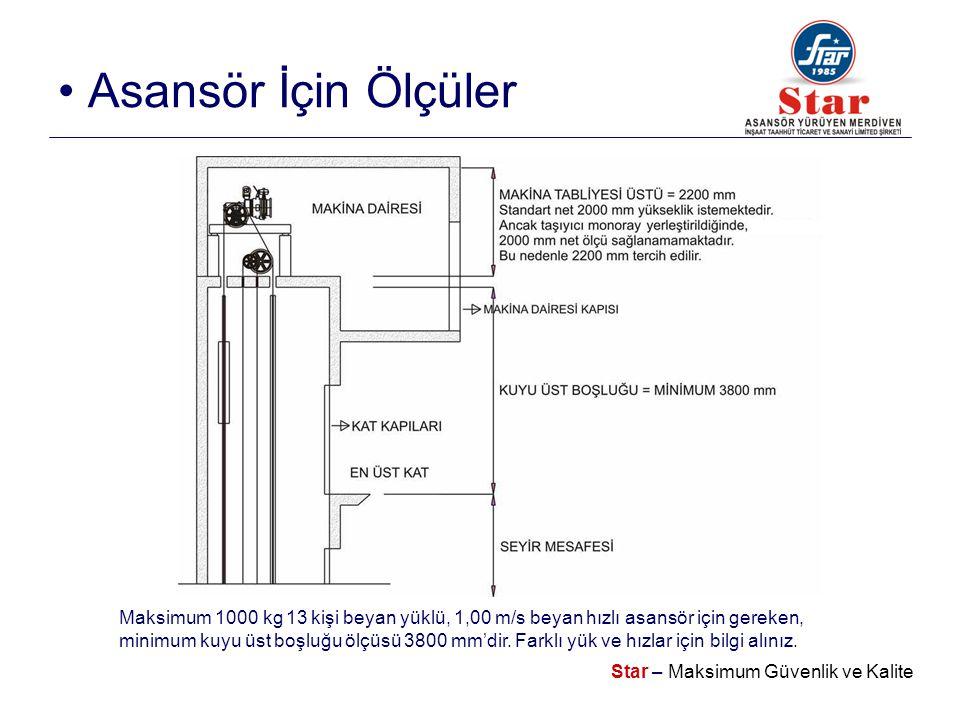 Star – Maksimum Güvenlik ve Kalite • Asansör İçin Ölçüler Maksimum 1000 kg 13 kişi beyan yüklü, 1,00 m/s beyan hızlı asansör için gereken, minimum kuyu üst boşluğu ölçüsü 3800 mm'dir.