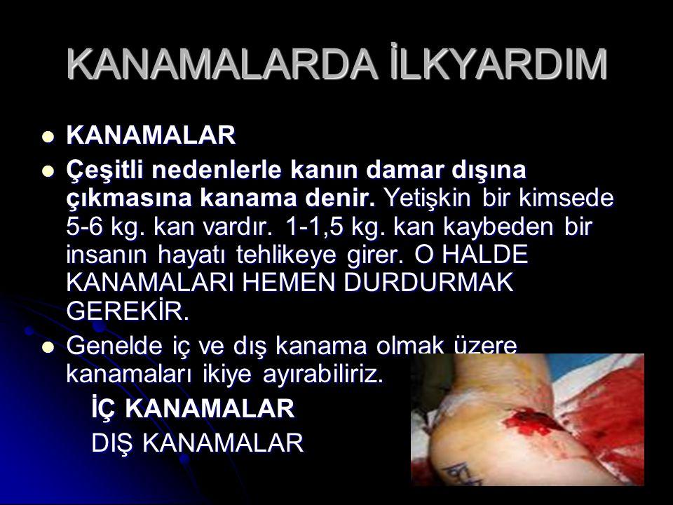 KANAMALARDA İLKYARDIM KKKKANAMALAR ÇÇÇÇeşitli nedenlerle kanın damar dışına çıkmasına kanama denir. Yetişkin bir kimsede 5-6 kg. kan vardır. 1