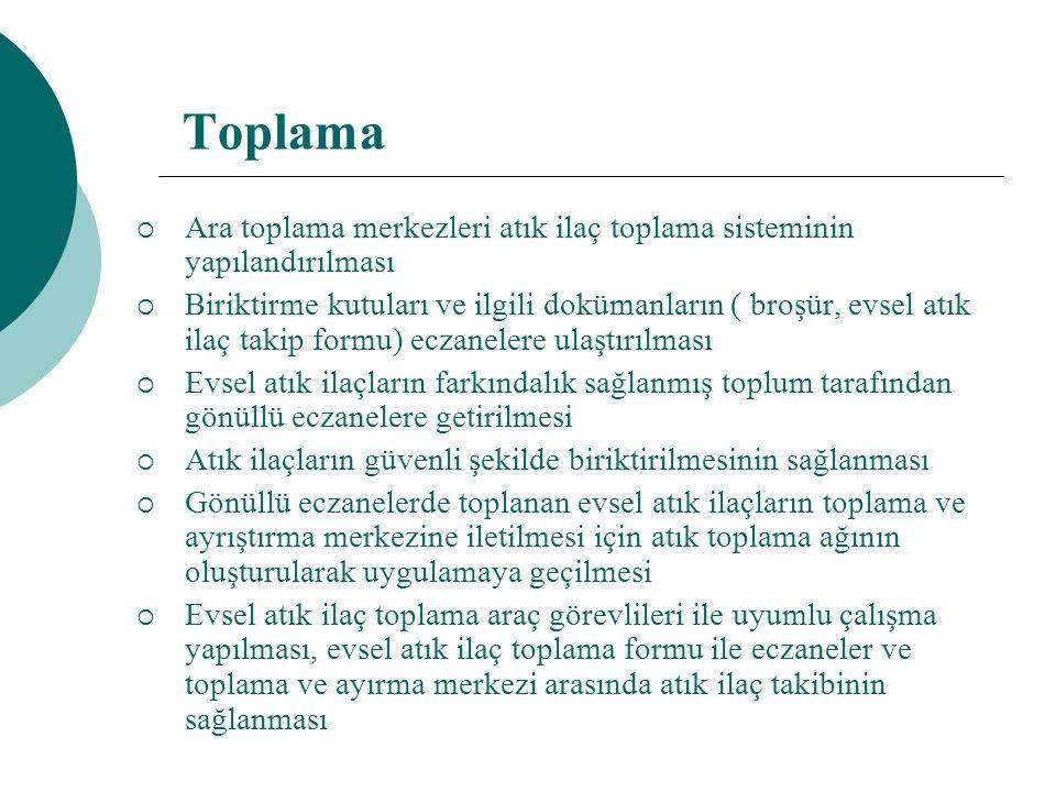 Toplama  Ara toplama merkezleri atık ilaç toplama sisteminin yapılandırılması  Biriktirme kutuları ve ilgili dokümanların ( broşür, evsel atık ilaç