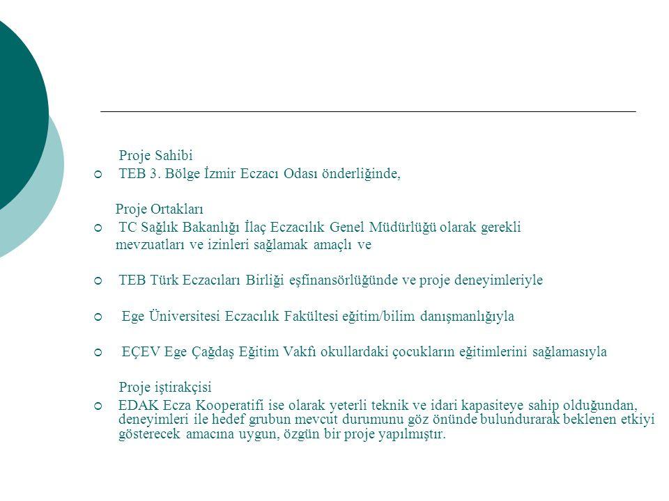 Proje Sahibi  TEB 3. Bölge İzmir Eczacı Odası önderliğinde, Proje Ortakları  TC Sağlık Bakanlığı İlaç Eczacılık Genel Müdürlüğü olarak gerekli mevzu