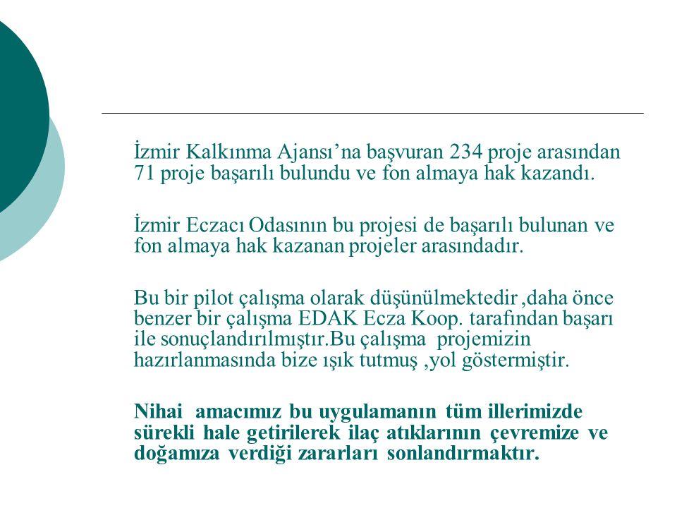 İzmir Kalkınma Ajansı'na başvuran 234 proje arasından 71 proje başarılı bulundu ve fon almaya hak kazandı. İzmir Eczacı Odasının bu projesi de başarıl