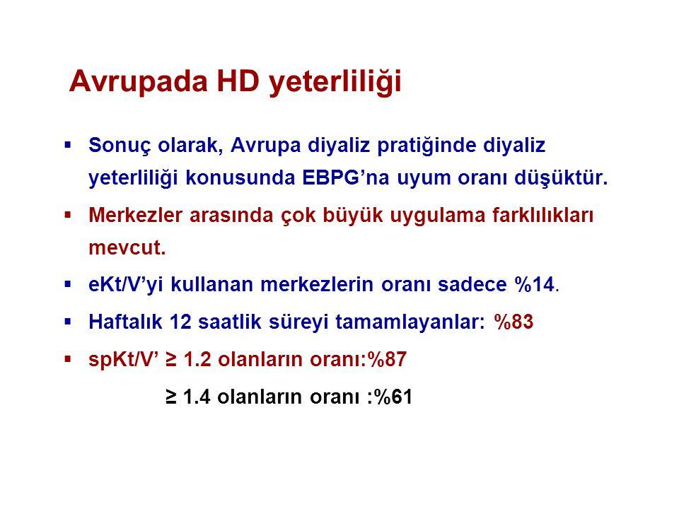 Avrupada HD yeterliliği  Sonuç olarak, Avrupa diyaliz pratiğinde diyaliz yeterliliği konusunda EBPG'na uyum oranı düşüktür.  Merkezler arasında çok