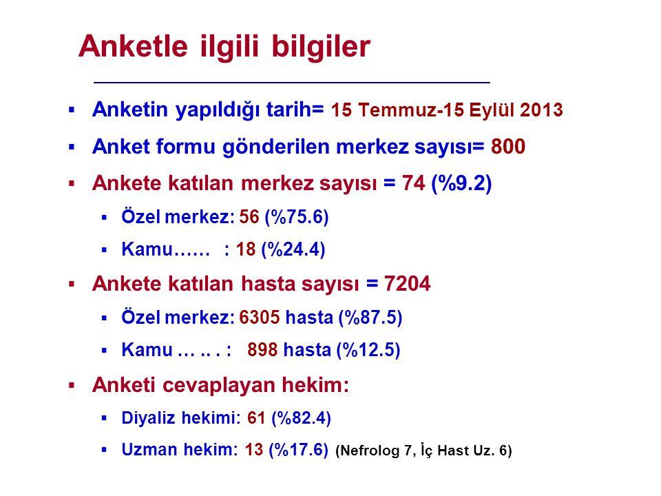 Anketle ilgili bilgiler  Anketin yapıldığı tarih= 15 Temmuz-15 Eylül 2013  Anket formu gönderilen merkez sayısı= 800  Ankete katılan merkez sayısı