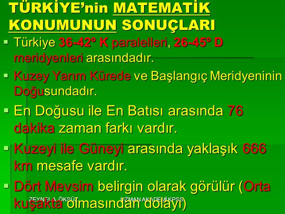 ZEYNEL A. ÖKSÜZUZMAN AKADEMİ KPSS TÜRKİYE'nin MATEMATİK KONUMUNUN SONUÇLARI  Türkiye 36-42º K paralelleri, 26-45º D meridyenleri arasındadır.  Kuzey