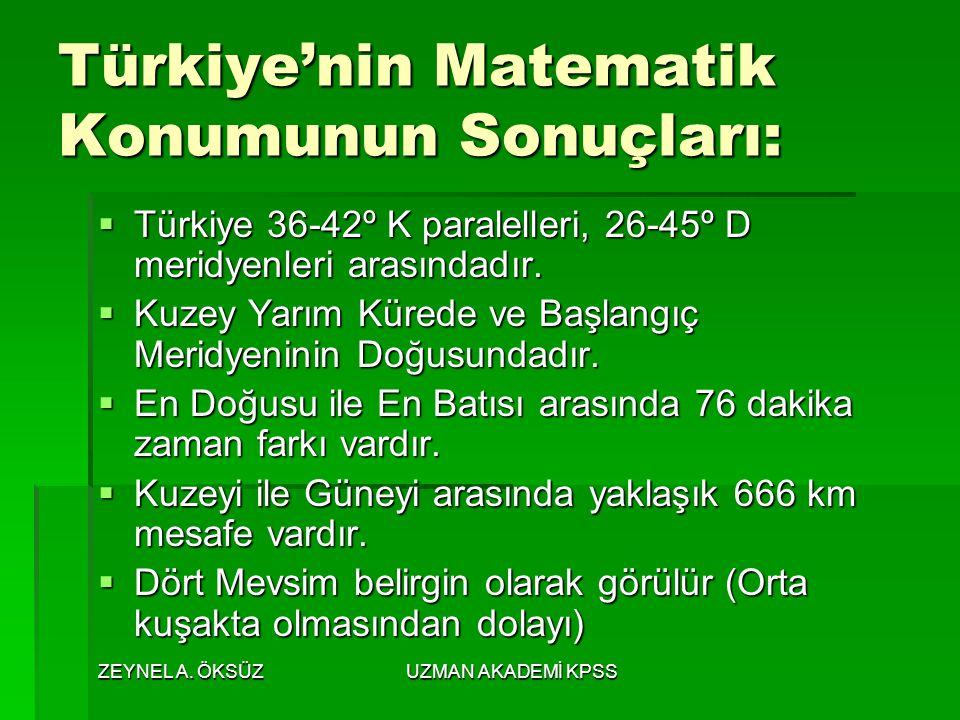 ZEYNEL A. ÖKSÜZUZMAN AKADEMİ KPSS Türkiye'nin Matematik Konumunun Sonuçları:  Türkiye 36-42º K paralelleri, 26-45º D meridyenleri arasındadır.  Kuze