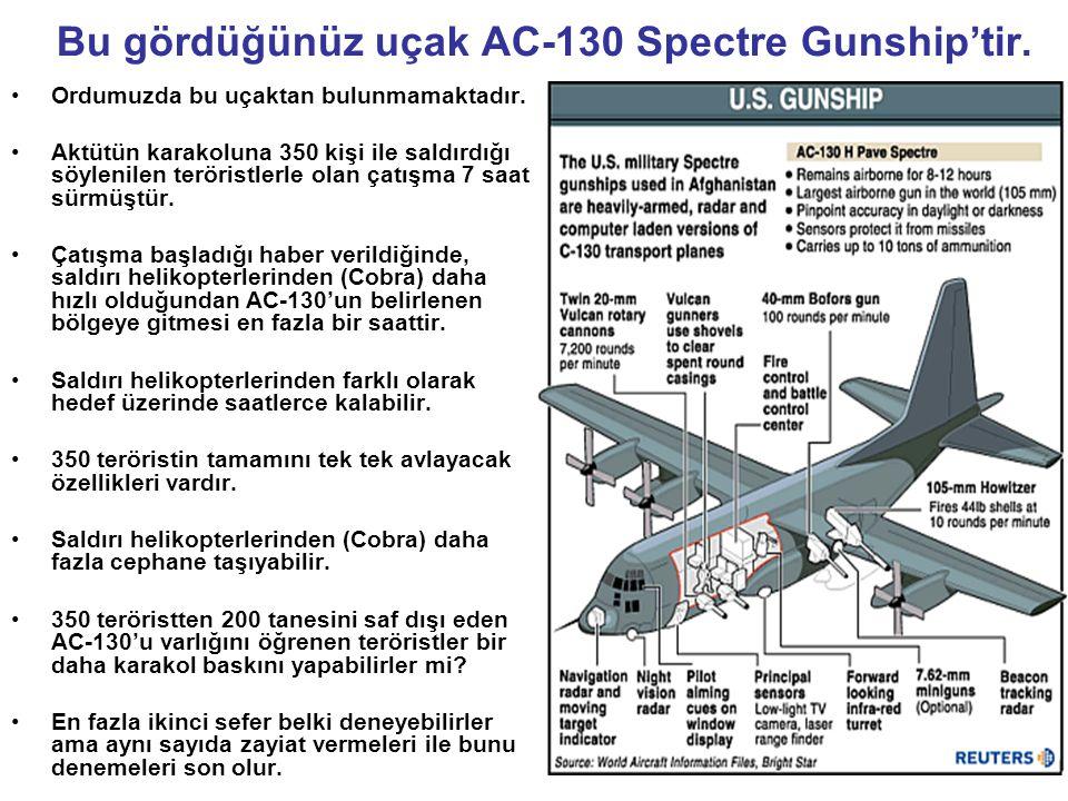 AC-130 Spectre GUNSHIP •AC-130 Gunship, C-130 Hercules nakliye uçağının özel kuvvet birliklerine sıcak çatışma bölgelerinde yakın hava desteği sağlaması için modifiye edilmiş halidir.