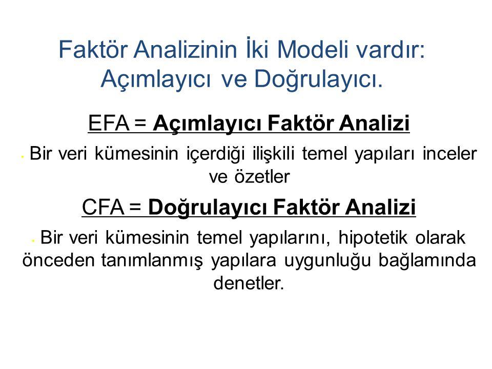 EFA = Açımlayıcı Faktör Analizi • Bir veri kümesinin içerdiği ilişkili temel yapıları inceler ve özetler CFA = Doğrulayıcı Faktör Analizi • Bir veri kümesinin temel yapılarını, hipotetik olarak önceden tanımlanmış yapılara uygunluğu bağlamında denetler.