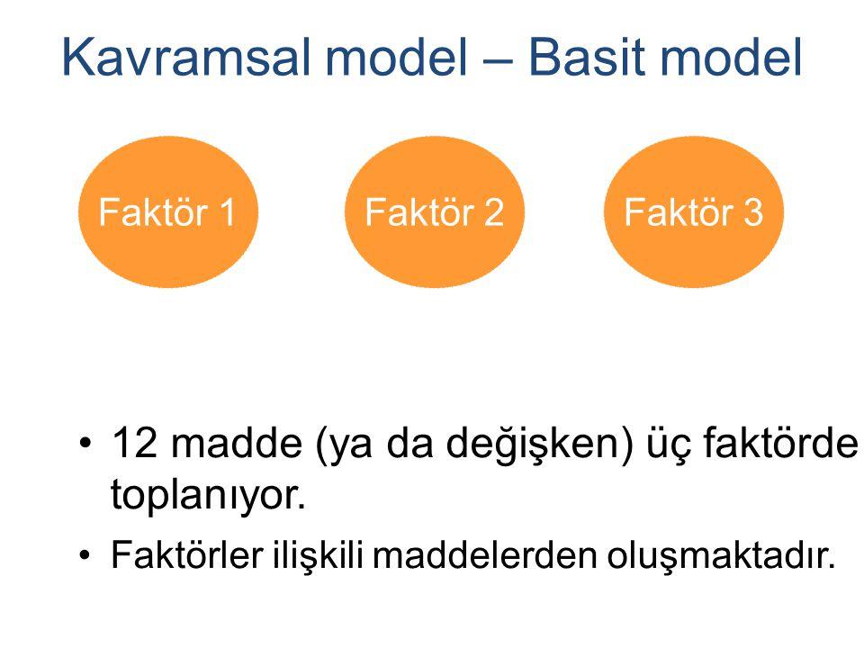 Faktör 1Faktör 2Faktör 3 Kavramsal model – Basit model •12 madde (ya da değişken) üç faktörde toplanıyor. •Faktörler ilişkili maddelerden oluşmaktadır