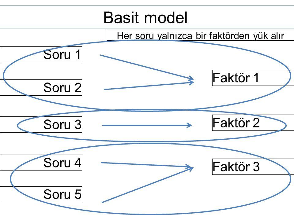 Soru 1 Basit model Soru 2 Soru 3 Soru 4 Soru 5 Faktör 1 Faktör 2 Faktör 3 Her soru yalnızca bir faktörden yük alır