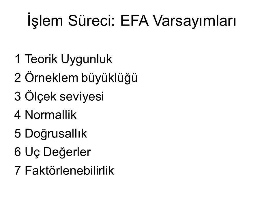 İşlem Süreci: EFA Varsayımları 1Teorik Uygunluk 2Örneklem büyüklüğü 3Ölçek seviyesi 4Normallik 5Doğrusallık 6Uç Değerler 7Faktörlenebilirlik