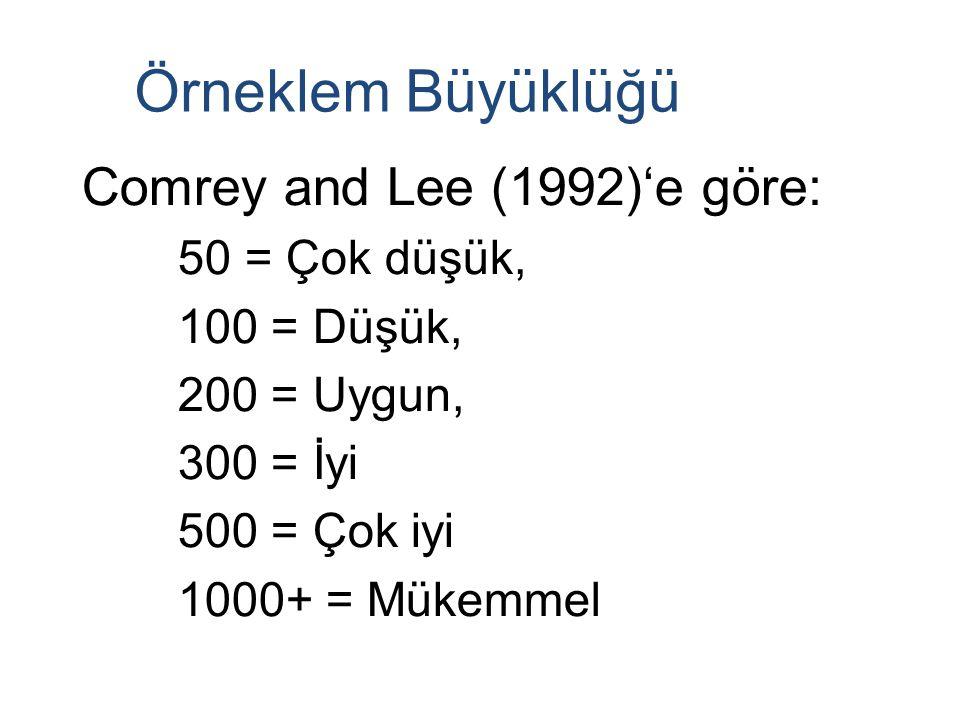 Örneklem Büyüklüğü Comrey and Lee (1992)'e göre: 50 = Çok düşük, 100 = Düşük, 200 = Uygun, 300 = İyi 500 = Çok iyi 1000+ = Mükemmel
