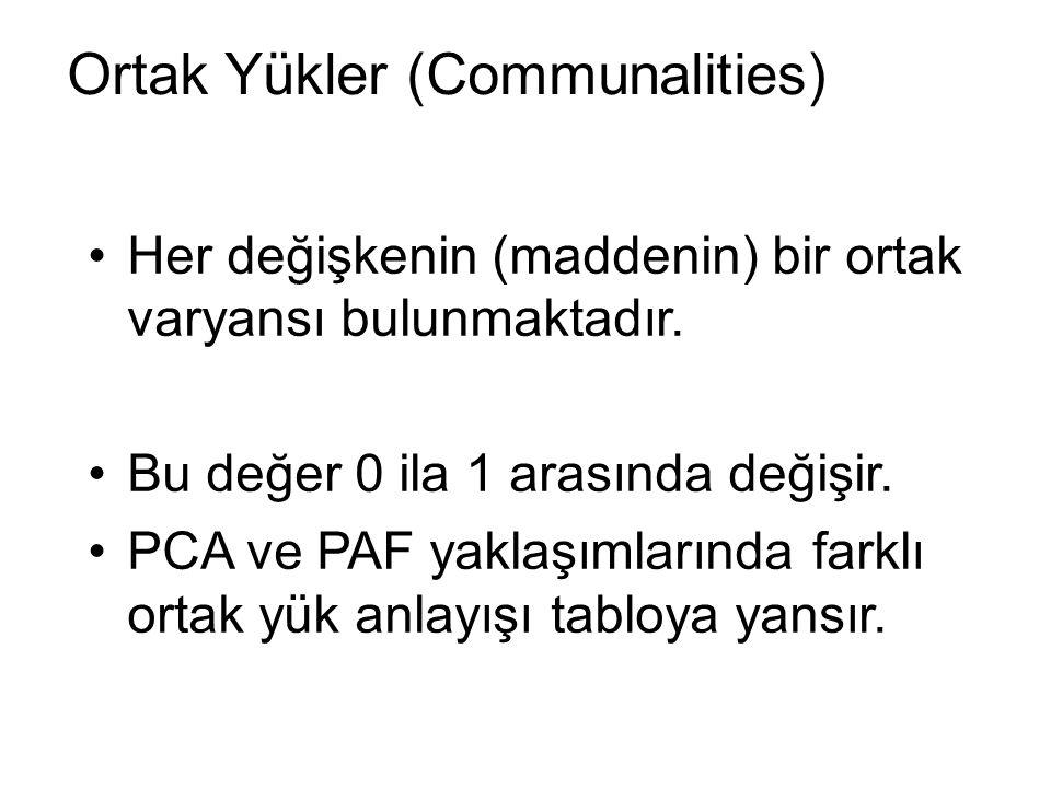 Ortak Yükler (Communalities) •Her değişkenin (maddenin) bir ortak varyansı bulunmaktadır. •Bu değer 0 ila 1 arasında değişir. •PCA ve PAF yaklaşımları
