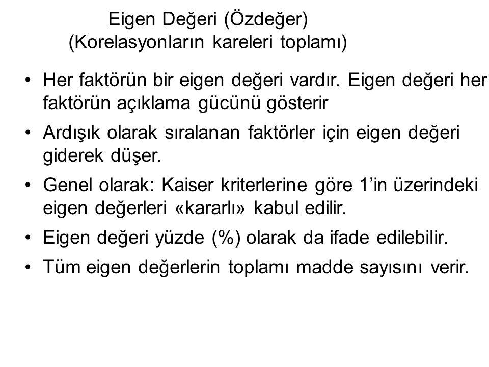 Eigen Değeri (Özdeğer) (Korelasyonların kareleri toplamı) •Her faktörün bir eigen değeri vardır. Eigen değeri her faktörün açıklama gücünü gösterir •A