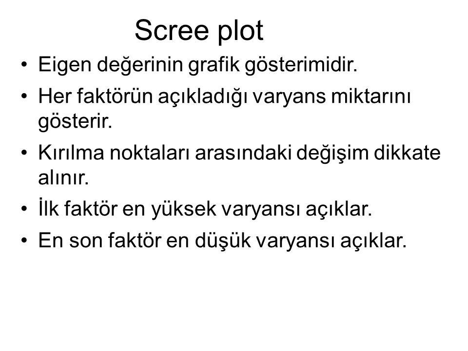 Scree plot •Eigen değerinin grafik gösterimidir. •Her faktörün açıkladığı varyans miktarını gösterir. •Kırılma noktaları arasındaki değişim dikkate al