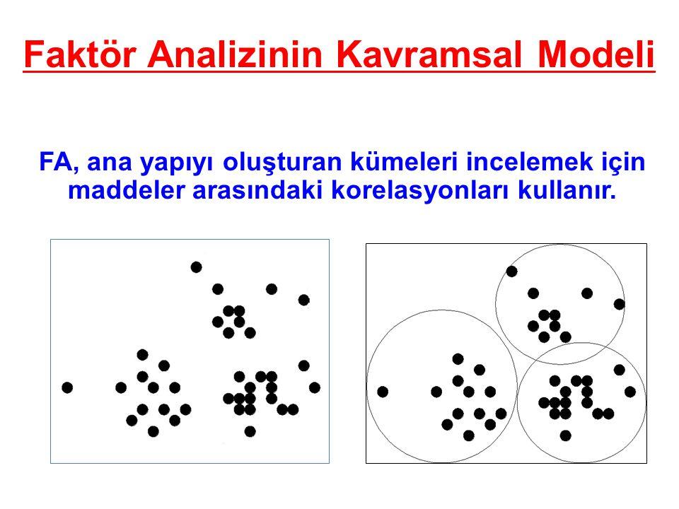 6 Faktör Analizinin Kavramsal Modeli FA, ana yapıyı oluşturan kümeleri incelemek için maddeler arasındaki korelasyonları kullanır.