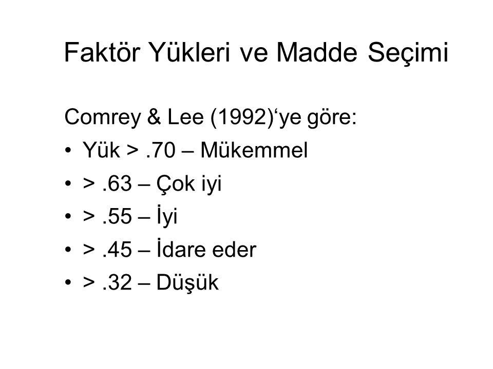 Faktör Yükleri ve Madde Seçimi Comrey & Lee (1992)'ye göre: •Yük >.70 – Mükemmel •>.63 – Çok iyi •>.55 – İyi •>.45 – İdare eder •>.32 – Düşük