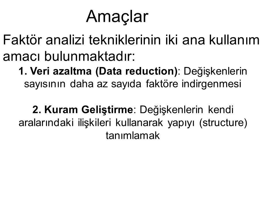 Amaçlar Faktör analizi tekniklerinin iki ana kullanım amacı bulunmaktadır: 1. Veri azaltma (Data reduction): Değişkenlerin sayısının daha az sayıda fa