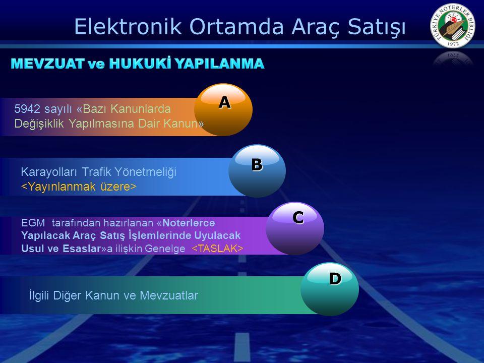 Elektronik Ortamda Araç Satışı A 5942 sayılı «Bazı Kanunlarda Değişiklik Yapılmasına Dair Kanun» B C D Karayolları Trafik Yönetmeliği EGM tarafından h
