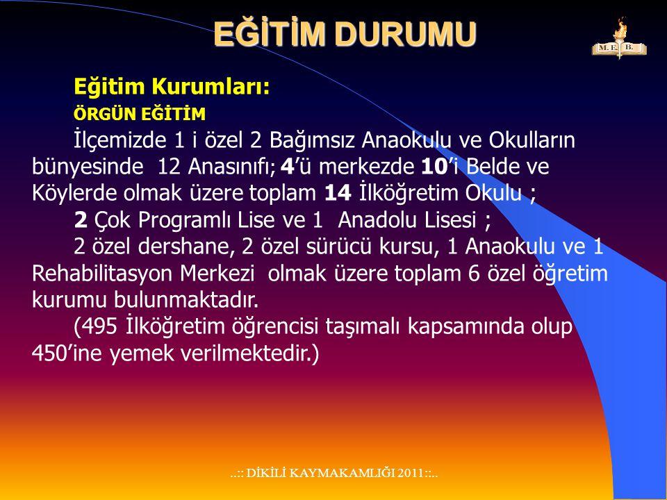 """..:: DİKİLİ KAYMAKAMLIĞI 2011::.. Eoıli kenti olan Çandarlı'nın Akropukin'de gerçekleştirilen kazılarda """"Myken Keramiği"""" M.Ö. 625-500 yıllarına dayana"""