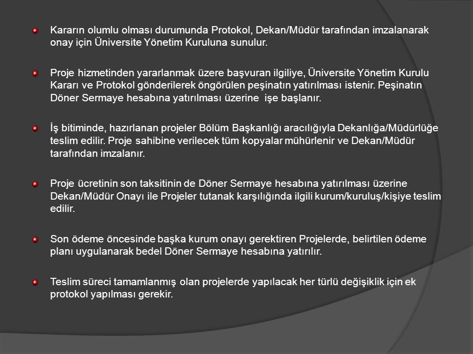 DANIŞMANLIK Üniversite Döner Sermayesi kanalıyla danışmanlık yaptırmak isteyen kurum/kuruluş/kişi(ler) Dekanlık/Müdürlük Makamına isteklerini belirten bir yazı ile başvururlar.