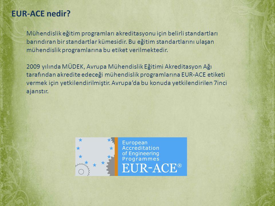 EUR-ACE nedir? Mühendislik eğitim programları akreditasyonu için belirli standartları barındıran bir standartlar kümesidir. Bu eğitim standartlarını u