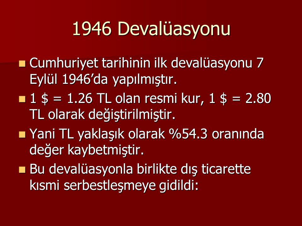 1946 Devalüasyonu  Cumhuriyet tarihinin ilk devalüasyonu 7 Eylül 1946'da yapılmıştır.  1 $ = 1.26 TL olan resmi kur, 1 $ = 2.80 TL olarak değiştiril
