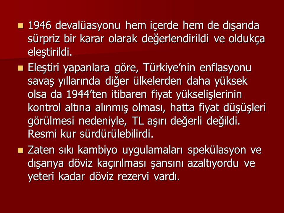  1946 devalüasyonu hem içerde hem de dışarıda sürpriz bir karar olarak değerlendirildi ve oldukça eleştirildi.  Eleştiri yapanlara göre, Türkiye'nin