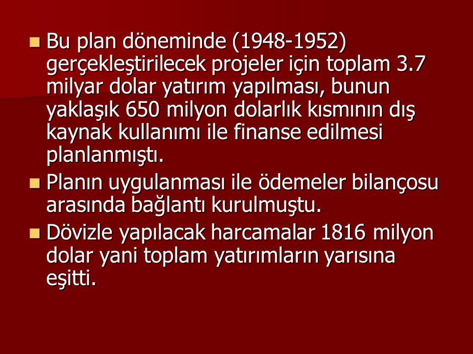  Bu plan döneminde (1948-1952) gerçekleştirilecek projeler için toplam 3.7 milyar dolar yatırım yapılması, bunun yaklaşık 650 milyon dolarlık kısmını