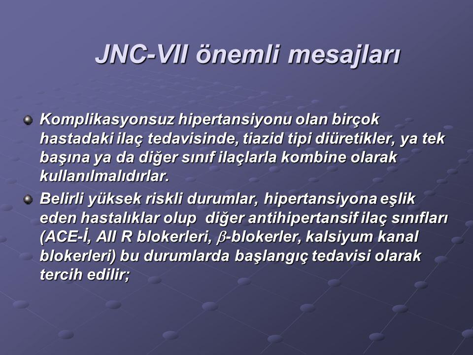 JNC-VII önemli mesajları JNC-VII önemli mesajları Sistolik KB 120-139 mmHg veya diastolik KB 80-89 mmHg olan bireyler, pre-hipertansif olarak düşünülmelidir ve KVH'ın önlenmesi için sağlıklı yaşam şekli değişiklikleri gereklidir