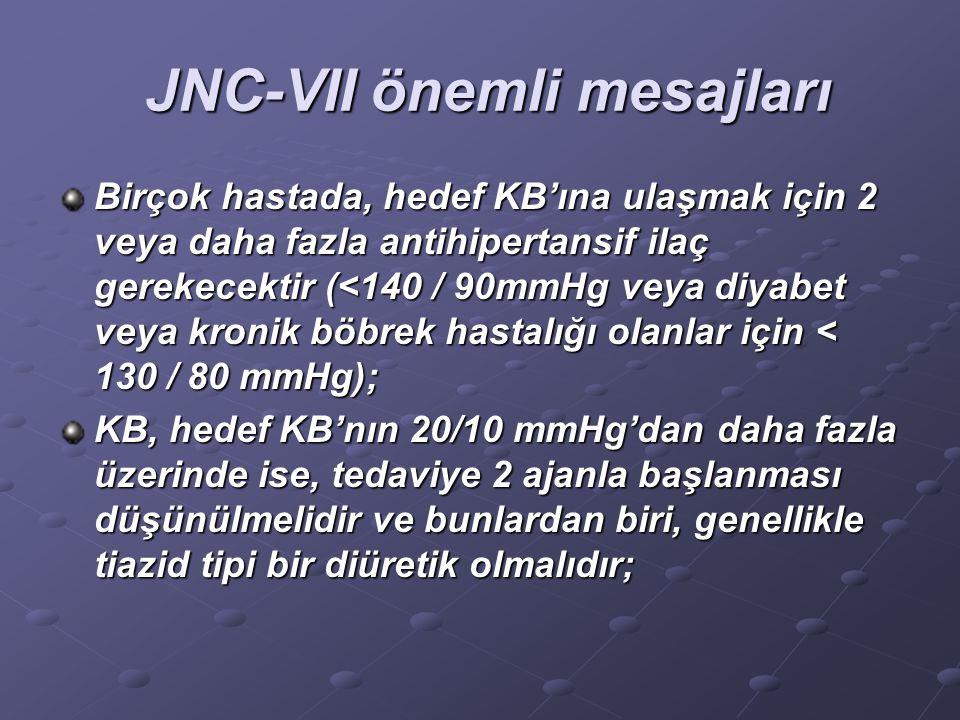 JNC-VII önemli mesajları JNC-VII önemli mesajları Komplikasyonsuz hipertansiyonu olan birçok hastadaki ilaç tedavisinde, tiazid tipi diüretikler, ya tek başına ya da diğer sınıf ilaçlarla kombine olarak kullanılmalıdırlar.