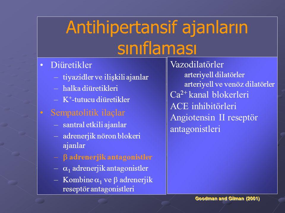 Farmakolojik Tedavi