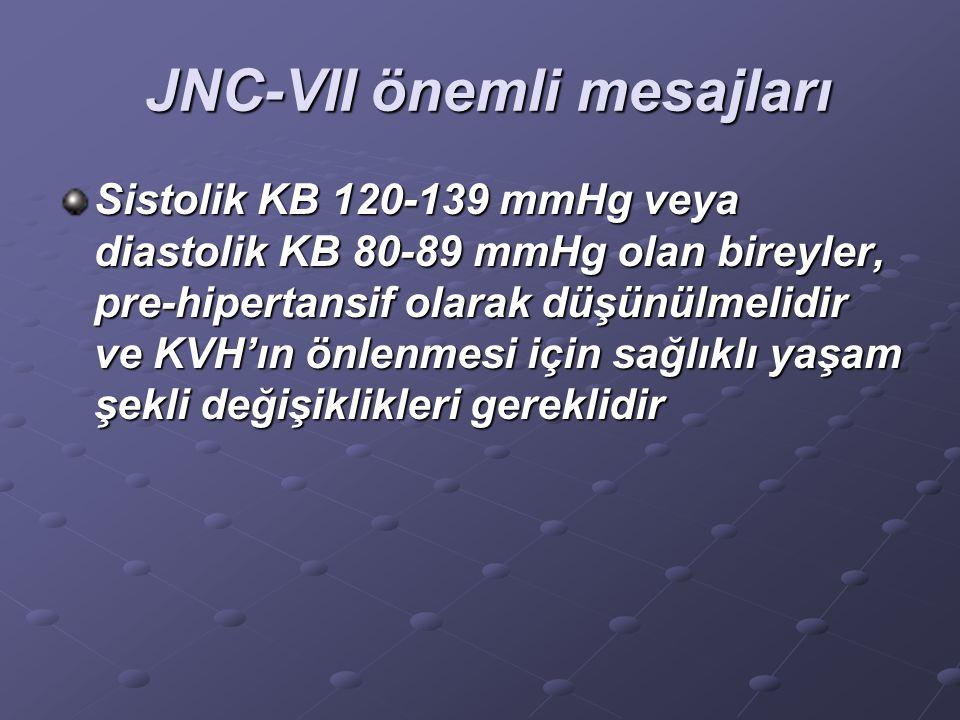 JNC-VII önemli mesajları JNC-VII önemli mesajları 50 yaşın üzerindeki kişilerde, 140 mmHg'nın üzerinde bir sistolik kan basıncı (KB), diastolik KB'ına göre çok daha önemli bir kardiyovasküler hastalık (KVH) risk faktörüdür; 115/75 mmHg'da başlayan KVH riski, her bir 20/10 mmHg'lık artışla birlikte iki katına çıkmaktadır; 55 yaşında normotansif olan bireylerde hipertansiyon gelişimi için yaşam süresince risk % 90'dır;