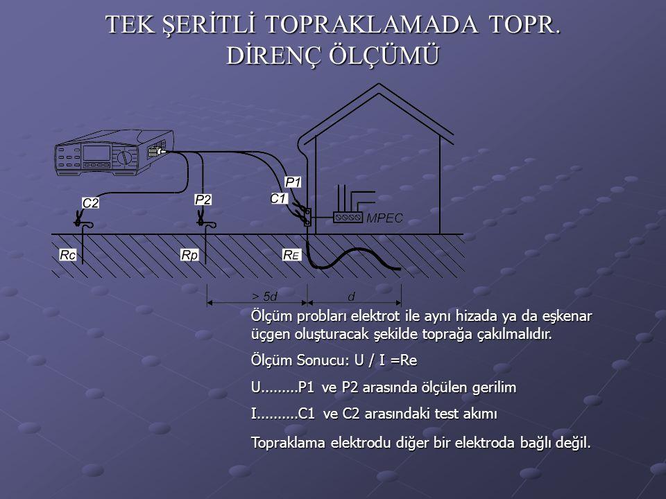 TEK ŞERİTLİ TOPRAKLAMADA TOPR.
