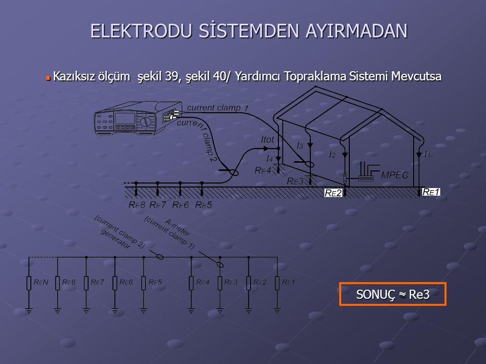 SONUÇ  Re3 ELEKTRODU SİSTEMDEN AYIRMADAN  Kazıksız ölçüm şekil 39, şekil 40/ Yardımcı Topraklama Sistemi Mevcutsa