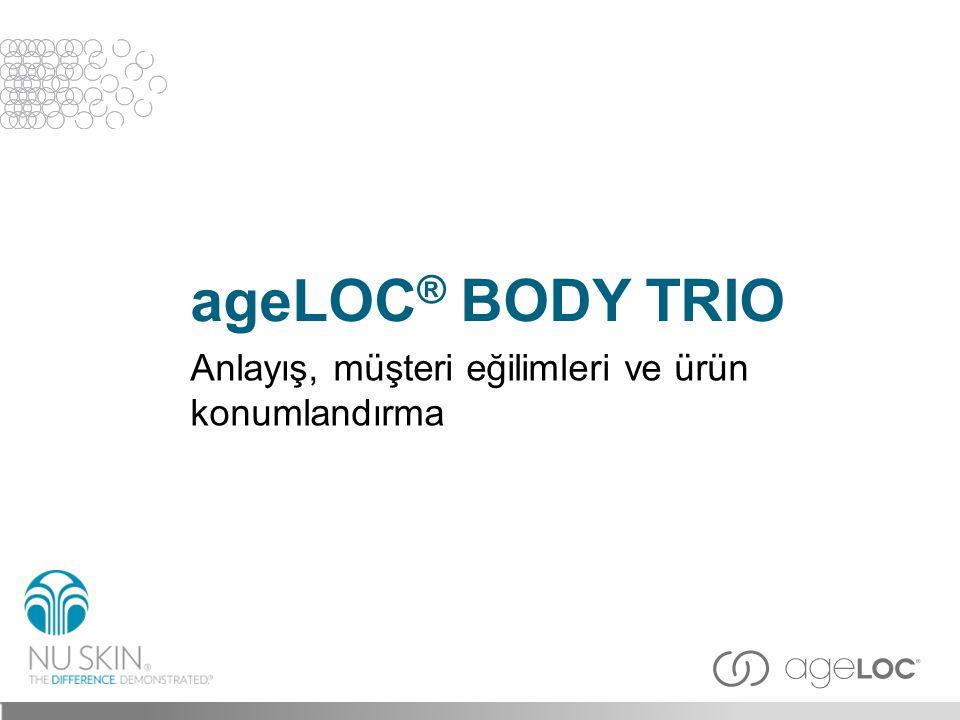 ageLOC ® BODY TRIO Anlayış, müşteri eğilimleri ve ürün konumlandırma
