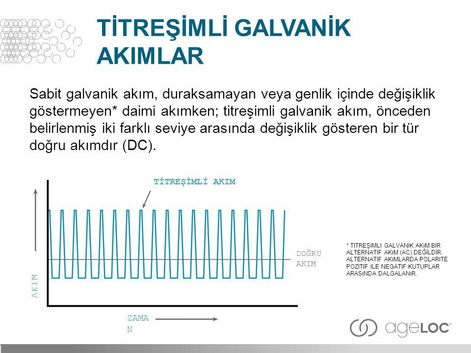 Sabit galvanik akım, duraksamayan veya genlik içinde değişiklik göstermeyen* daimi akımken; titreşimli galvanik akım, önceden belirlenmiş iki farklı s