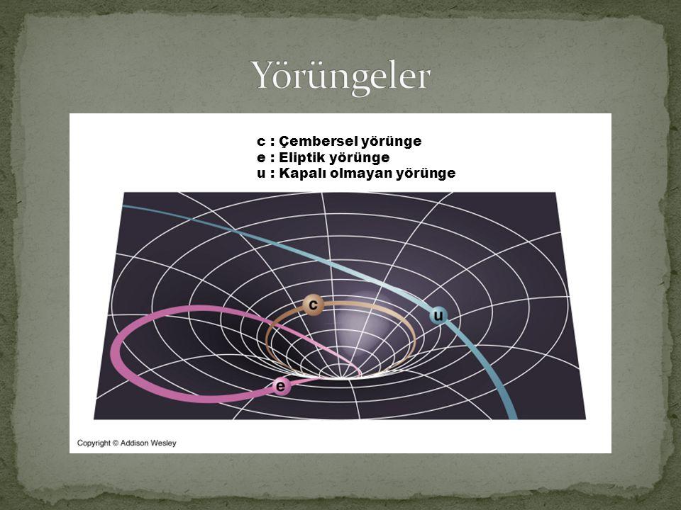 c : Çembersel yörünge e : Eliptik yörünge u : Kapalı olmayan yörünge