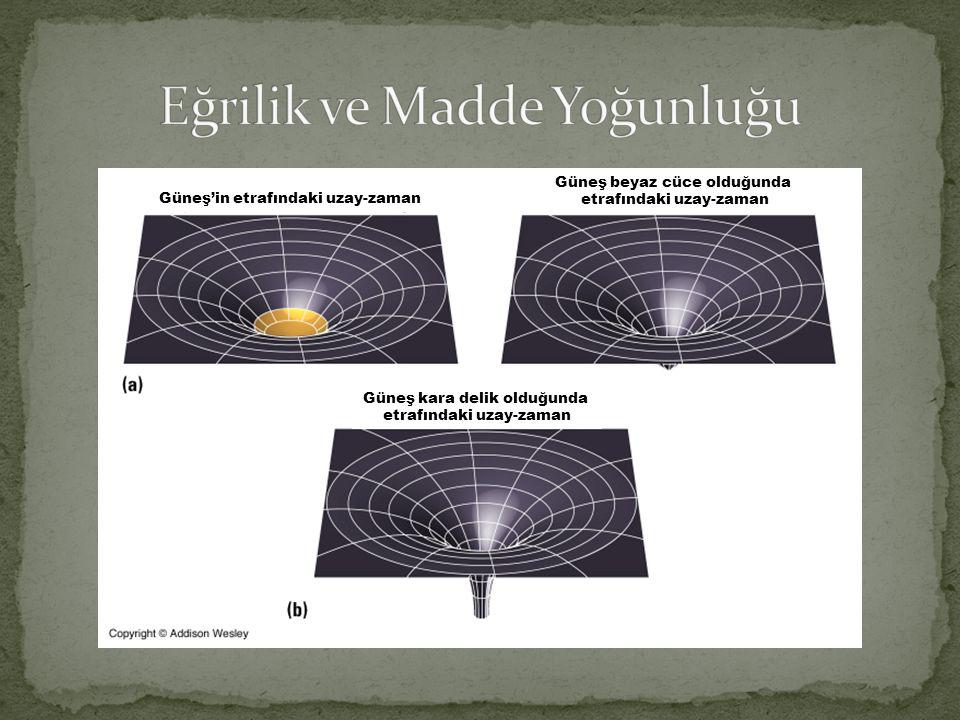 Güneş'in etrafındaki uzay-zaman Güneş beyaz cüce olduğunda etrafındaki uzay-zaman Güneş kara delik olduğunda etrafındaki uzay-zaman