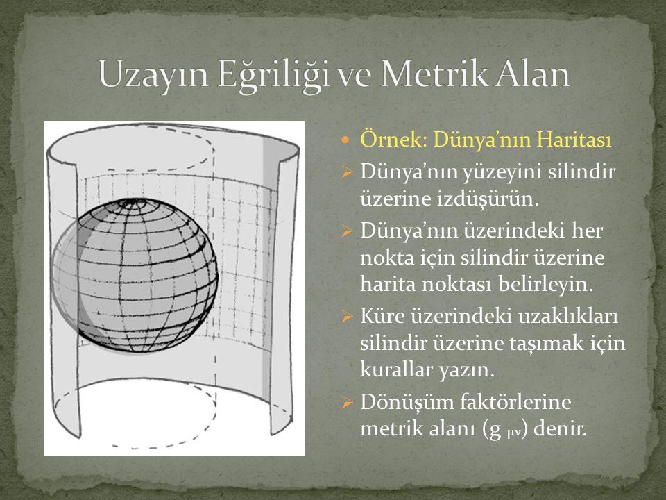  Örnek: Dünya'nın Haritası  Dünya'nın yüzeyini silindir üzerine izdüşürün.  Dünya'nın üzerindeki her nokta için silindir üzerine harita noktası bel