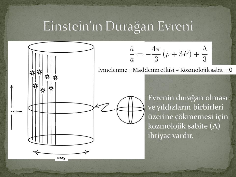zaman uzay Evrenin durağan olması ve yıldızların birbirleri üzerine çökmemesi için kozmolojik sabite (Λ) ihtiyaç vardır. İvmelenme = Maddenin etkisi +