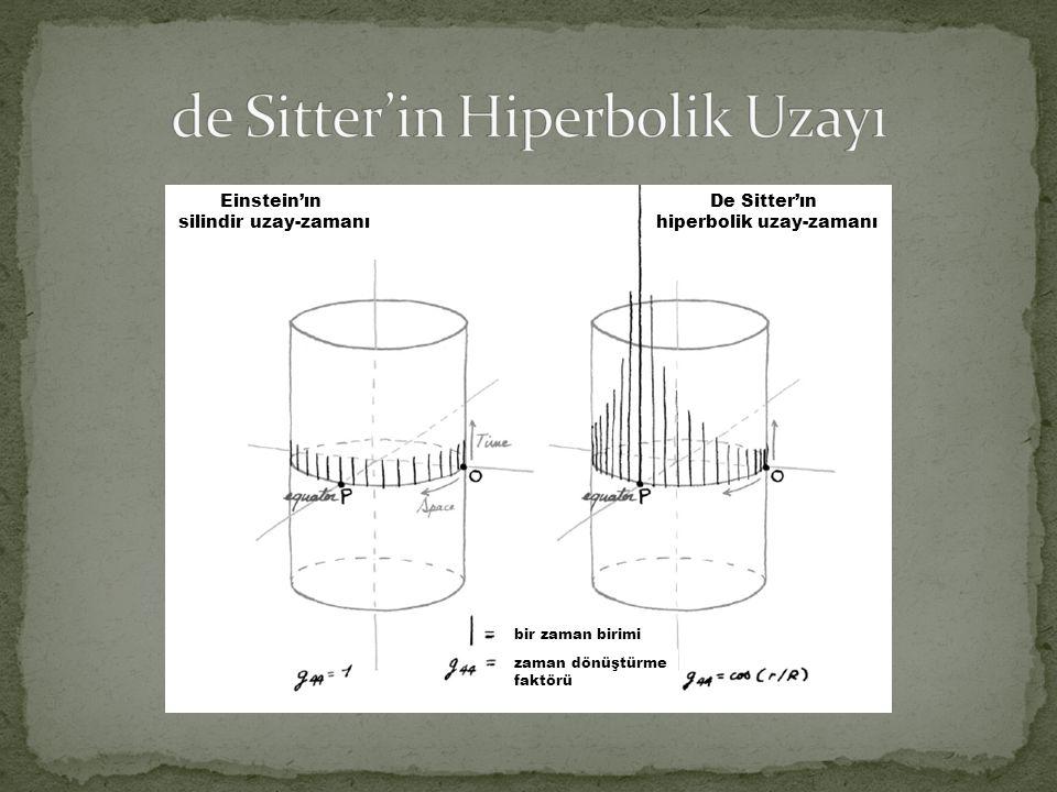 Einstein'ın silindir uzay-zamanı De Sitter'ın hiperbolik uzay-zamanı bir zaman birimi zaman dönüştürme faktörü