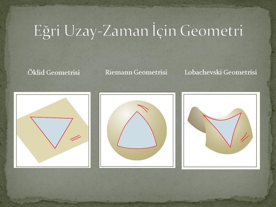 Öklid Geometrisi Riemann GeometrisiLobachevski Geometrisi