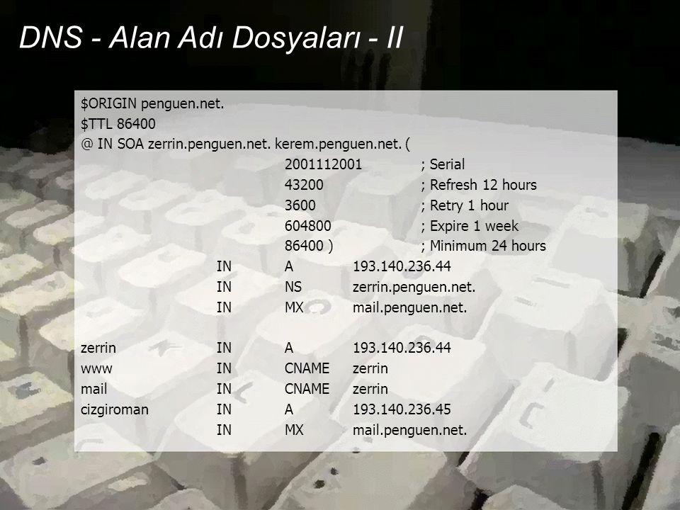 DNS - Alan Adı Dosyaları - II $ORIGIN penguen.net. $TTL 86400 @ IN SOA zerrin.penguen.net. kerem.penguen.net. ( 2001112001; Serial 43200; Refresh 12 h